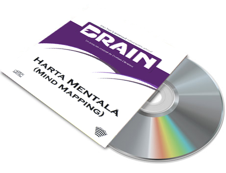 Harta Mentală, de Brain Train
